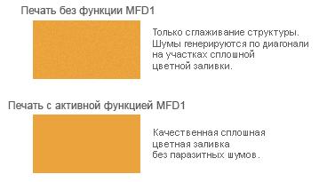 Mimaki TS100-1600: функция эмуляционного дизеринга Mimaki Fine Diffusion 1 (MFD1)